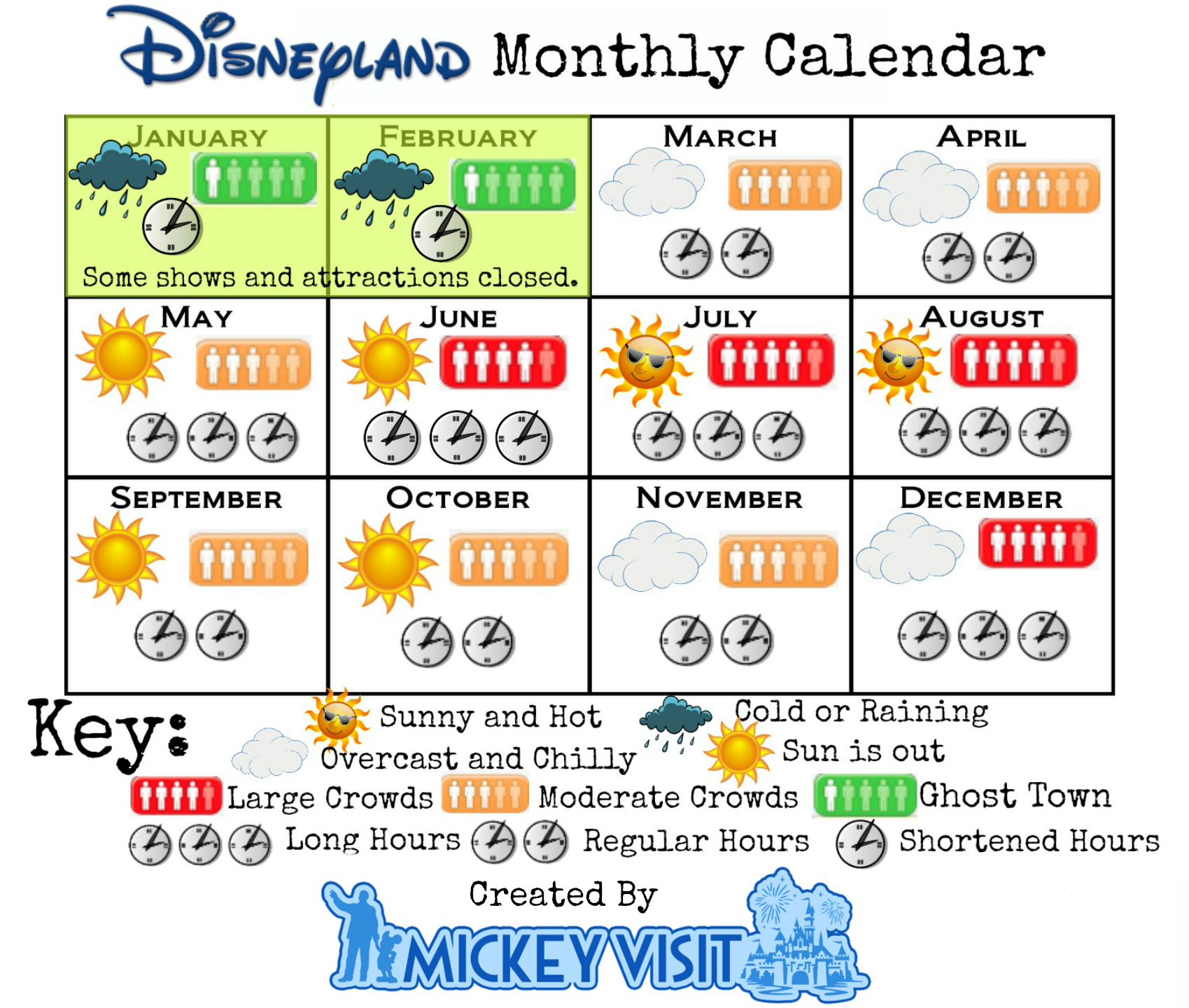 Best Time to Visit Disneyland 2018 Disneyland Crowd Calendar